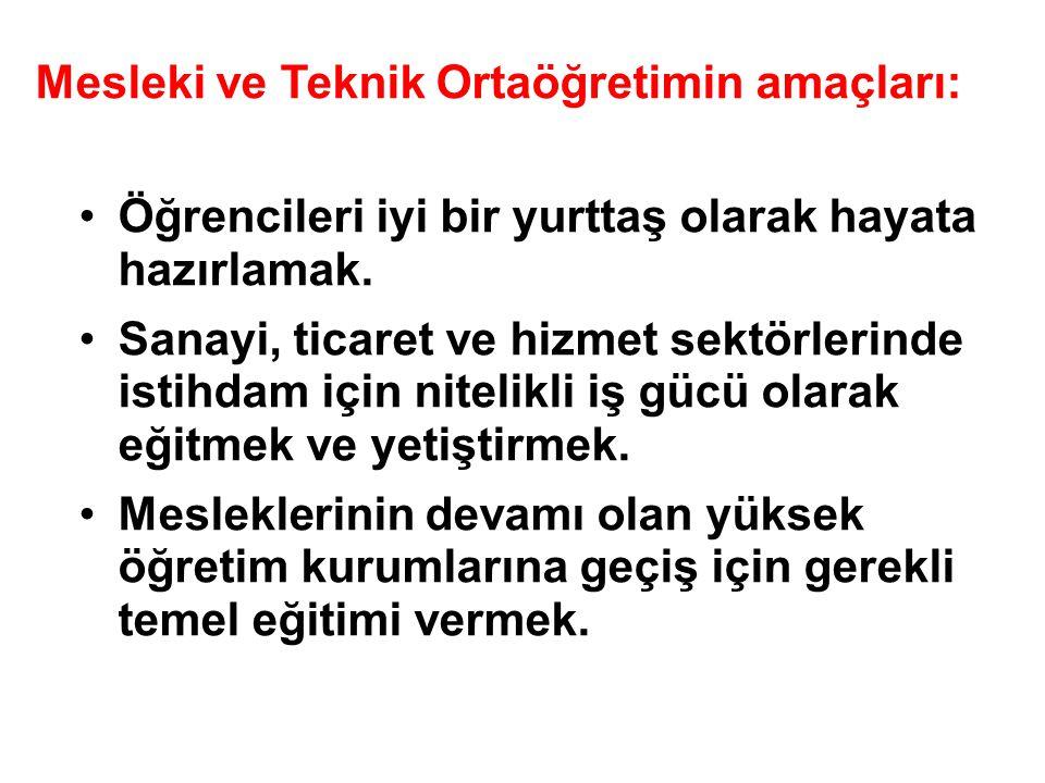 KPDS ÜDS KPSS ÖKYS LES ÖSS OKS STS TÜRK EĞİTİM SİSTEMİ İrfan Erdoğan'dan