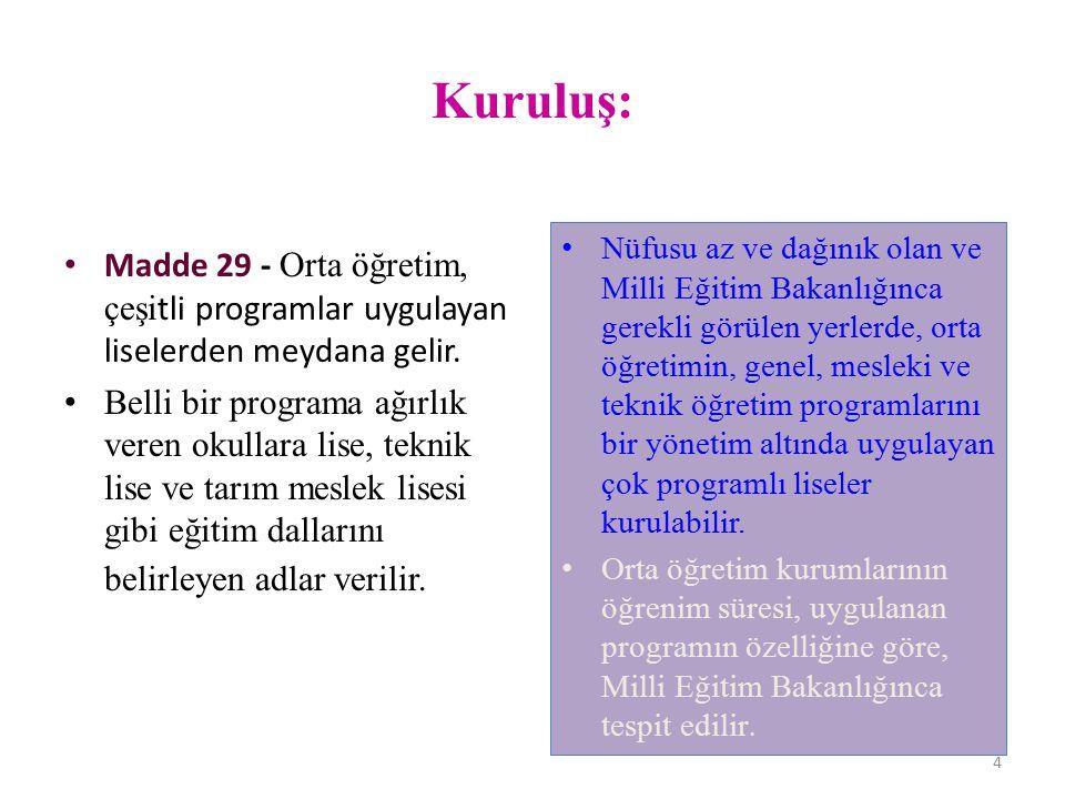 4 Kuruluş: Madde 29 - Orta öğretim, çeşi tli programlar uygulayan liselerden meydana gelir.