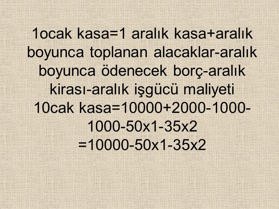1ocak kasa=1 aralık kasa+aralık boyunca toplanan alacaklar-aralık boyunca ödenecek borç-aralık kirası-aralık işgücü maliyeti 10cak kasa=10000+2000-1000- 1000-50x1-35x2 =10000-50x1-35x2