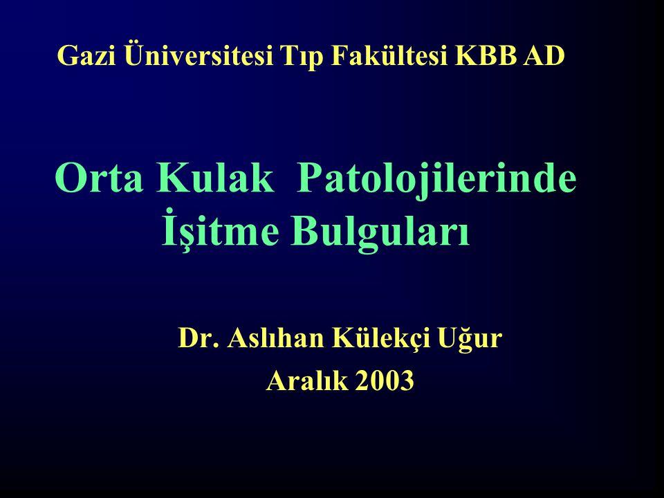 Orta Kulak Patolojilerinde İşitme Bulguları Dr. Aslıhan Külekçi Uğur Aralık 2003 Gazi Üniversitesi Tıp Fakültesi KBB AD