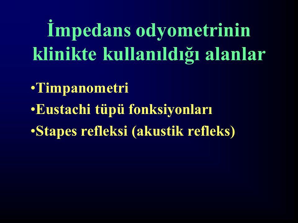 İmpedans odyometrinin klinikte kullanıldığı alanlar Timpanometri Eustachi tüpü fonksiyonları Stapes refleksi (akustik refleks)