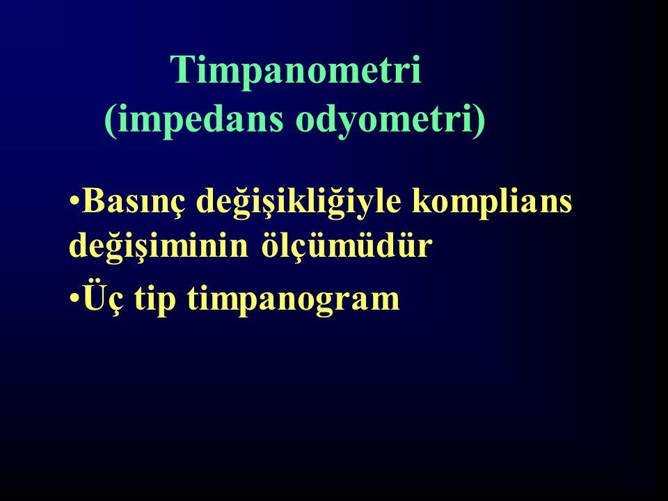 Timpanometri (impedans odyometri) Basınç değişikliğiyle komplians değişiminin ölçümüdür Üç tip timpanogram