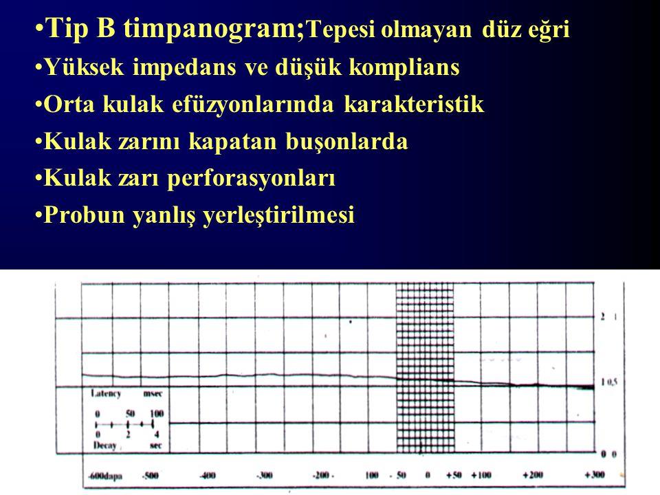 Tip B timpanogram; Tepesi olmayan düz eğri Yüksek impedans ve düşük komplians Orta kulak efüzyonlarında karakteristik Kulak zarını kapatan buşonlarda