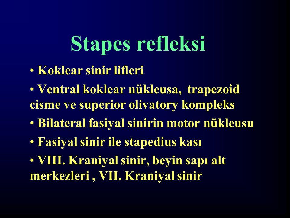 Stapes refleksi Koklear sinir lifleri Ventral koklear nükleusa, trapezoid cisme ve superior olivatory kompleks Bilateral fasiyal sinirin motor nükleus