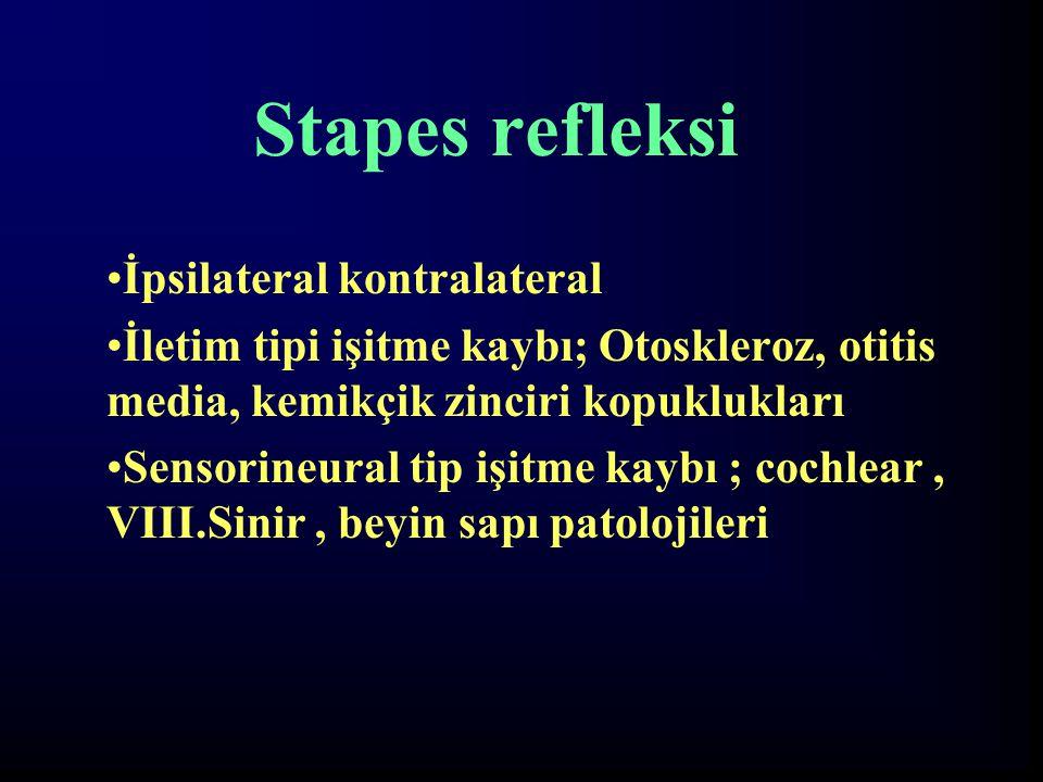 Stapes refleksi İpsilateral kontralateral İletim tipi işitme kaybı; Otoskleroz, otitis media, kemikçik zinciri kopuklukları Sensorineural tip işitme k