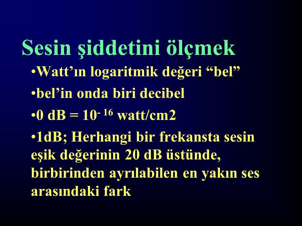 """Sesin şiddetini ölçmek Watt'ın logaritmik değeri """"bel"""" bel'in onda biri decibel 0 dB = 10 - 16 watt/cm2 1dB; Herhangi bir frekansta sesin eşik değerin"""