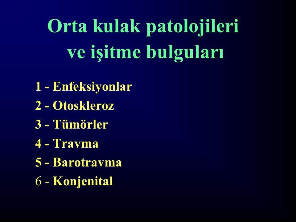 1 - Enfeksiyonlar 2 - Otoskleroz 3 - Tümörler 4 - Travma 5 - Barotravma 6 - Konjenital Orta kulak patolojileri ve işitme bulguları