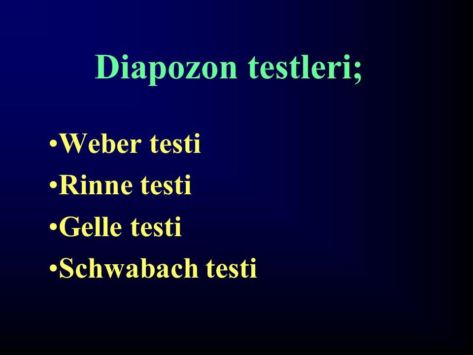 Weber testi Diapozon titreştirildikten sonra orta hatta glabella üzerine Vertex, çene veya dişler üzerine Sonuçlar; Weber ortada, sağa veya sola lateralize