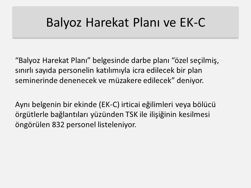 Balyoz Harekat Planı ve EK-C Balyoz Harekat Planı belgesinde darbe planı özel seçilmiş, sınırlı sayıda personelin katılımıyla icra edilecek bir plan seminerinde denenecek ve müzakere edilecek deniyor.