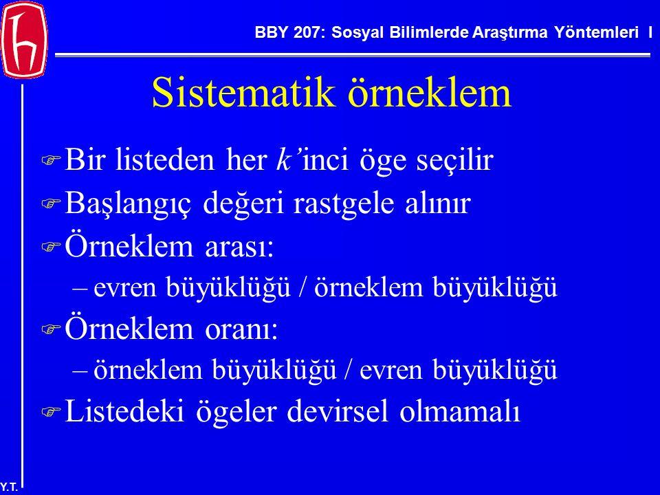 BBY 207: Sosyal Bilimlerde Araştırma Yöntemleri I Y.T. Sistematik örneklem  Bir listeden her k'inci öge seçilir  Başlangıç değeri rastgele alınır 