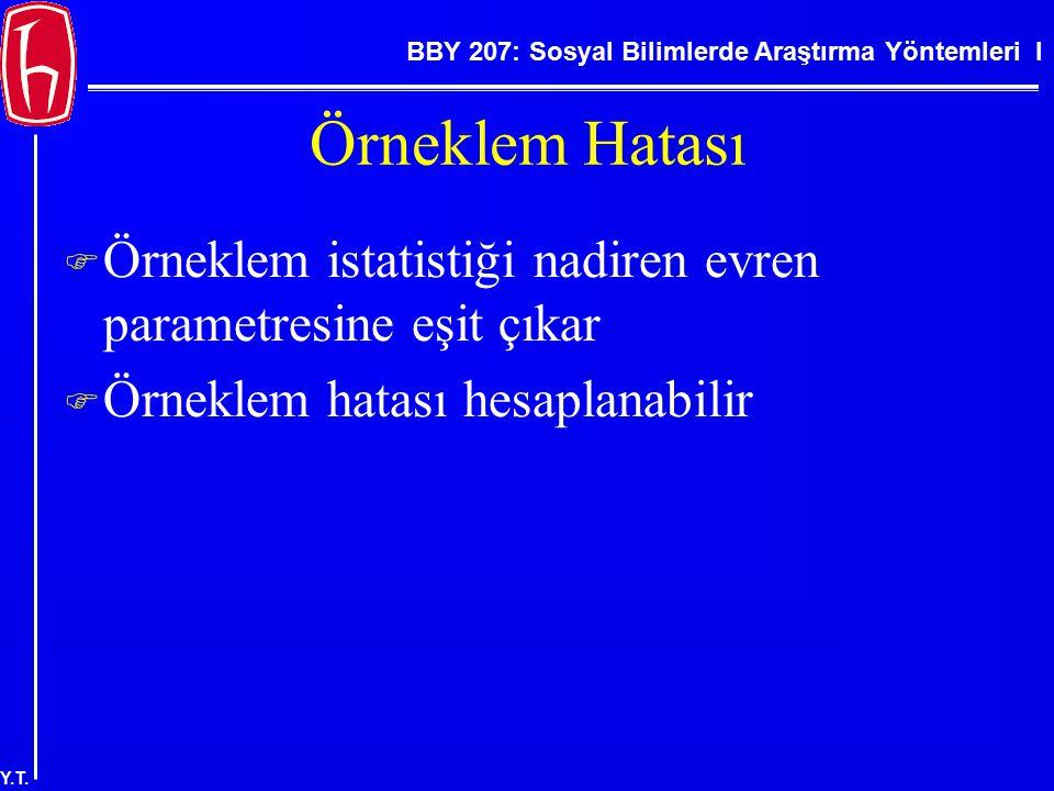 BBY 207: Sosyal Bilimlerde Araştırma Yöntemleri I Y.T. Örneklem Hatası  Örneklem istatistiği nadiren evren parametresine eşit çıkar  Örneklem hatası