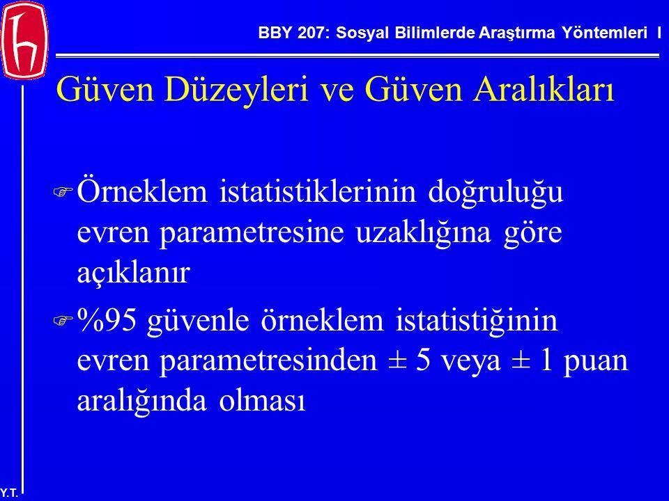 BBY 207: Sosyal Bilimlerde Araştırma Yöntemleri I Y.T. Güven Düzeyleri ve Güven Aralıkları  Örneklem istatistiklerinin doğruluğu evren parametresine