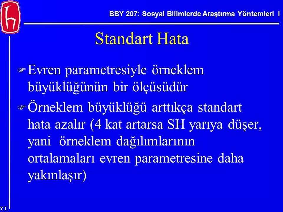BBY 207: Sosyal Bilimlerde Araştırma Yöntemleri I Y.T. Standart Hata  Evren parametresiyle örneklem büyüklüğünün bir ölçüsüdür  Örneklem büyüklüğü a