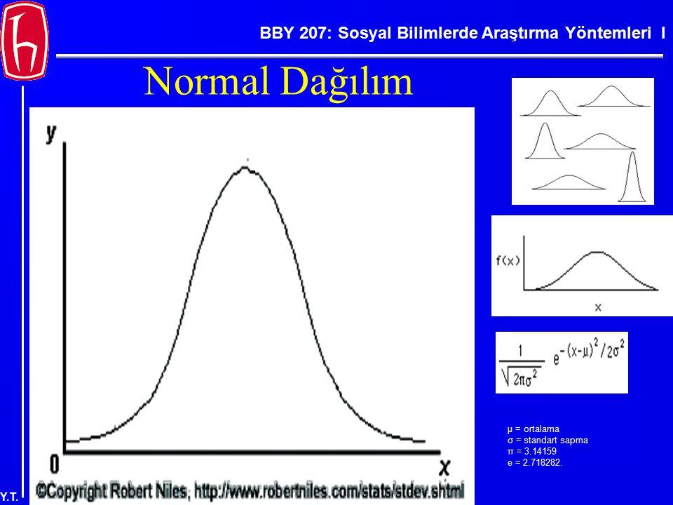 BBY 207: Sosyal Bilimlerde Araştırma Yöntemleri I Y.T. Normal Dağılım μ = ortalama σ = standart sapma π = 3.14159 e = 2.718282.