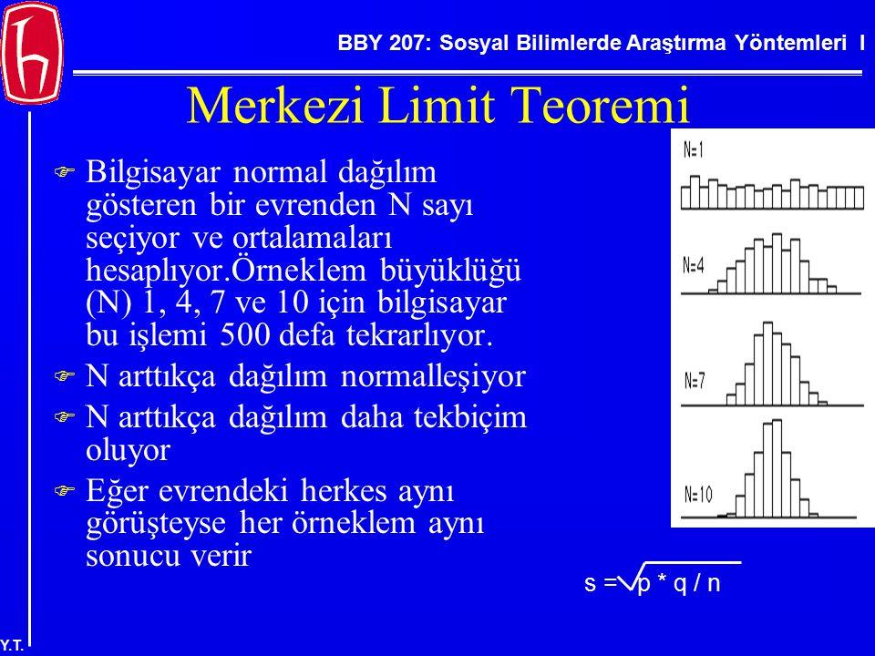 BBY 207: Sosyal Bilimlerde Araştırma Yöntemleri I Y.T. Merkezi Limit Teoremi  Bilgisayar normal dağılım gösteren bir evrenden N sayı seçiyor ve ortal