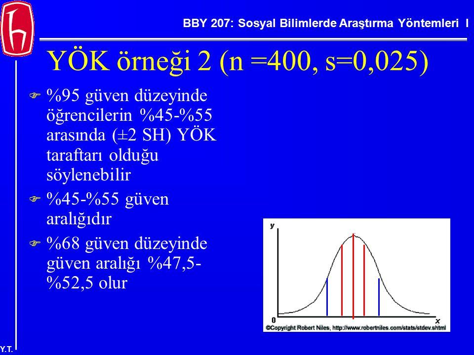 BBY 207: Sosyal Bilimlerde Araştırma Yöntemleri I Y.T. YÖK örneği 2 (n =400, s=0,025)  %95 güven düzeyinde öğrencilerin %45-%55 arasında (±2 SH) YÖK