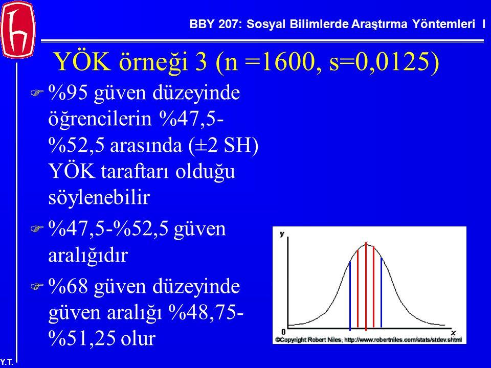BBY 207: Sosyal Bilimlerde Araştırma Yöntemleri I Y.T. YÖK örneği 3 (n =1600, s=0,0125)  %95 güven düzeyinde öğrencilerin %47,5- %52,5 arasında (±2 S