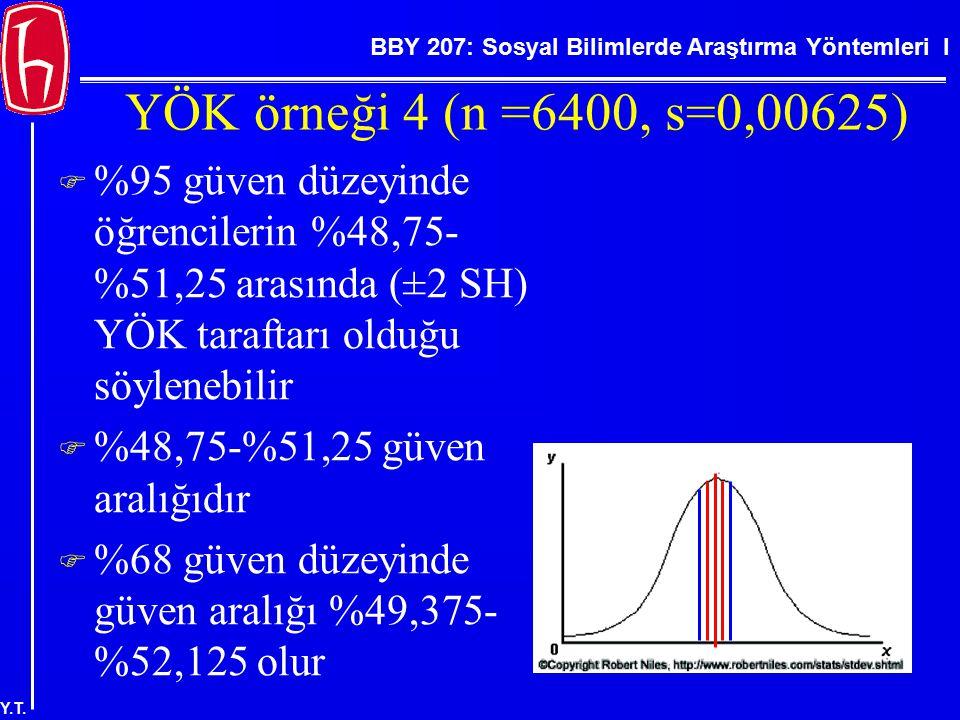 BBY 207: Sosyal Bilimlerde Araştırma Yöntemleri I Y.T. YÖK örneği 4 (n =6400, s=0,00625)  %95 güven düzeyinde öğrencilerin %48,75- %51,25 arasında (±