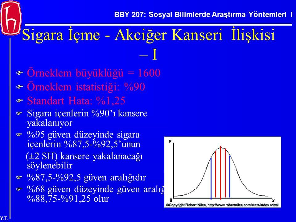 BBY 207: Sosyal Bilimlerde Araştırma Yöntemleri I Y.T. Sigara İçme - Akciğer Kanseri İlişkisi – I  Örneklem büyüklüğü = 1600  Örneklem istatistiği: