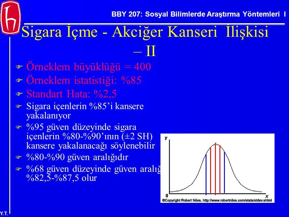 BBY 207: Sosyal Bilimlerde Araştırma Yöntemleri I Y.T. Sigara İçme - Akciğer Kanseri İlişkisi – II  Örneklem büyüklüğü = 400  Örneklem istatistiği: