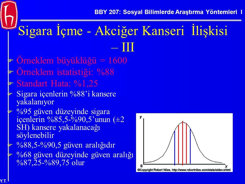 BBY 207: Sosyal Bilimlerde Araştırma Yöntemleri I Y.T. Sigara İçme - Akciğer Kanseri İlişkisi – III  Örneklem büyüklüğü = 1600  Örneklem istatistiği