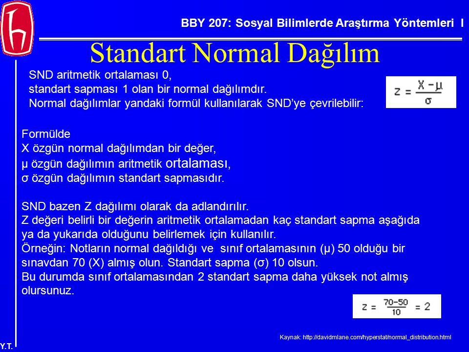 BBY 207: Sosyal Bilimlerde Araştırma Yöntemleri I Y.T. SND aritmetik ortalaması 0, standart sapması 1 olan bir normal dağılımdır. Normal dağılımlar ya