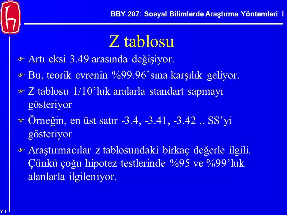 BBY 207: Sosyal Bilimlerde Araştırma Yöntemleri I Y.T. Z tablosu  Artı eksi 3.49 arasında değişiyor.  Bu, teorik evrenin %99.96'sına karşılık geliyo