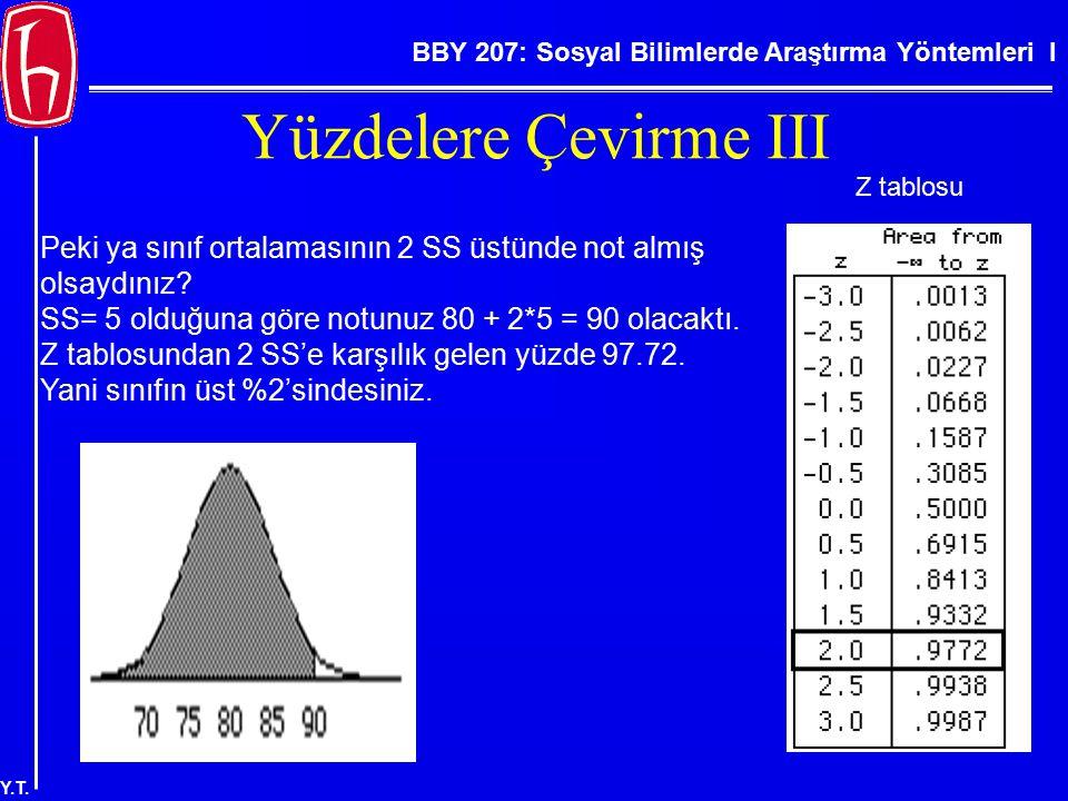 BBY 207: Sosyal Bilimlerde Araştırma Yöntemleri I Y.T. Z tablosu Peki ya sınıf ortalamasının 2 SS üstünde not almış olsaydınız? SS= 5 olduğuna göre no