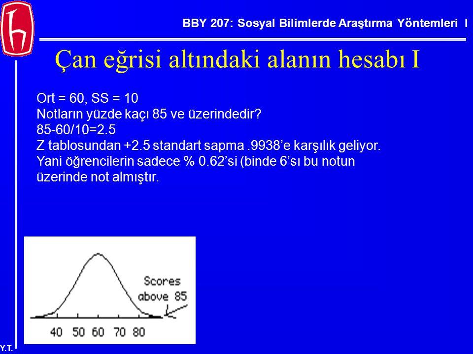 BBY 207: Sosyal Bilimlerde Araştırma Yöntemleri I Y.T. Çan eğrisi altındaki alanın hesabı I Ort = 60, SS = 10 Notların yüzde kaçı 85 ve üzerindedir? 8