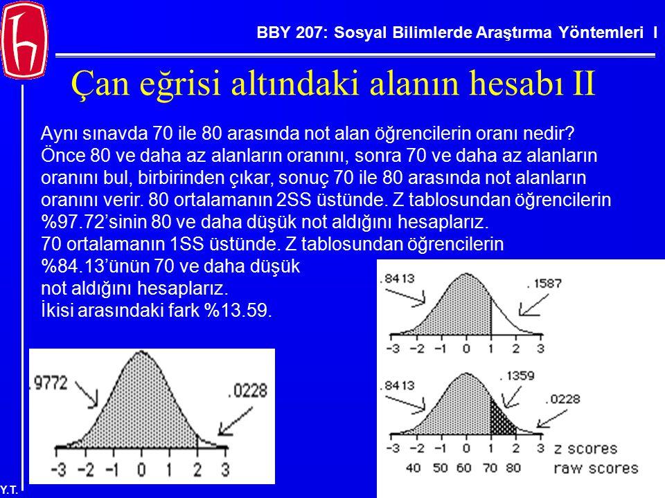 BBY 207: Sosyal Bilimlerde Araştırma Yöntemleri I Y.T. Aynı sınavda 70 ile 80 arasında not alan öğrencilerin oranı nedir? Önce 80 ve daha az alanların