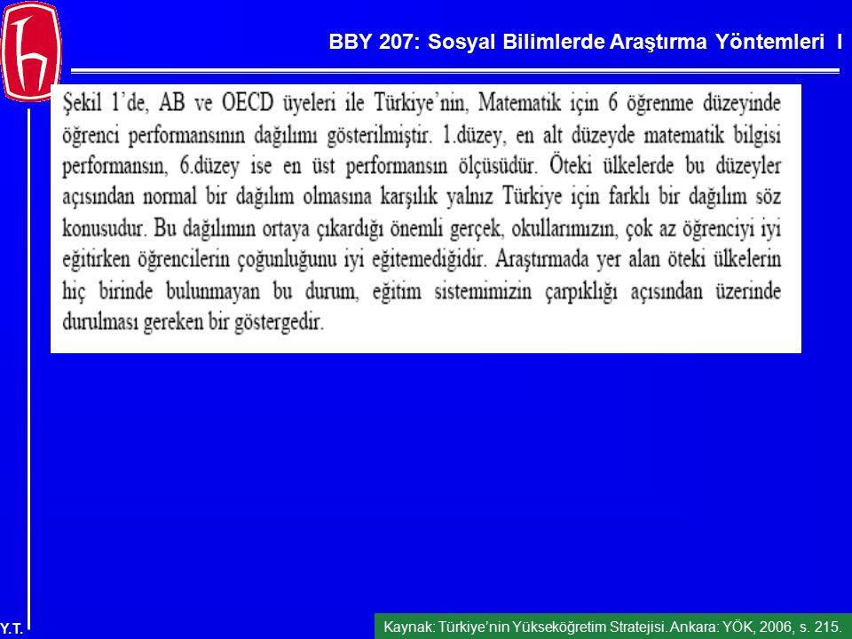 BBY 207: Sosyal Bilimlerde Araştırma Yöntemleri I Y.T. Kaynak: Türkiye'nin Yükseköğretim Stratejisi. Ankara: YÖK, 2006, s. 215.