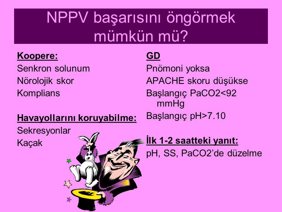 NPPV başarısını öngörmek mümkün mü? Koopere: Senkron solunum Nörolojik skor Komplians Havayollarını koruyabilme: Sekresyonlar Kaçak GD Pnömoni yoksa A