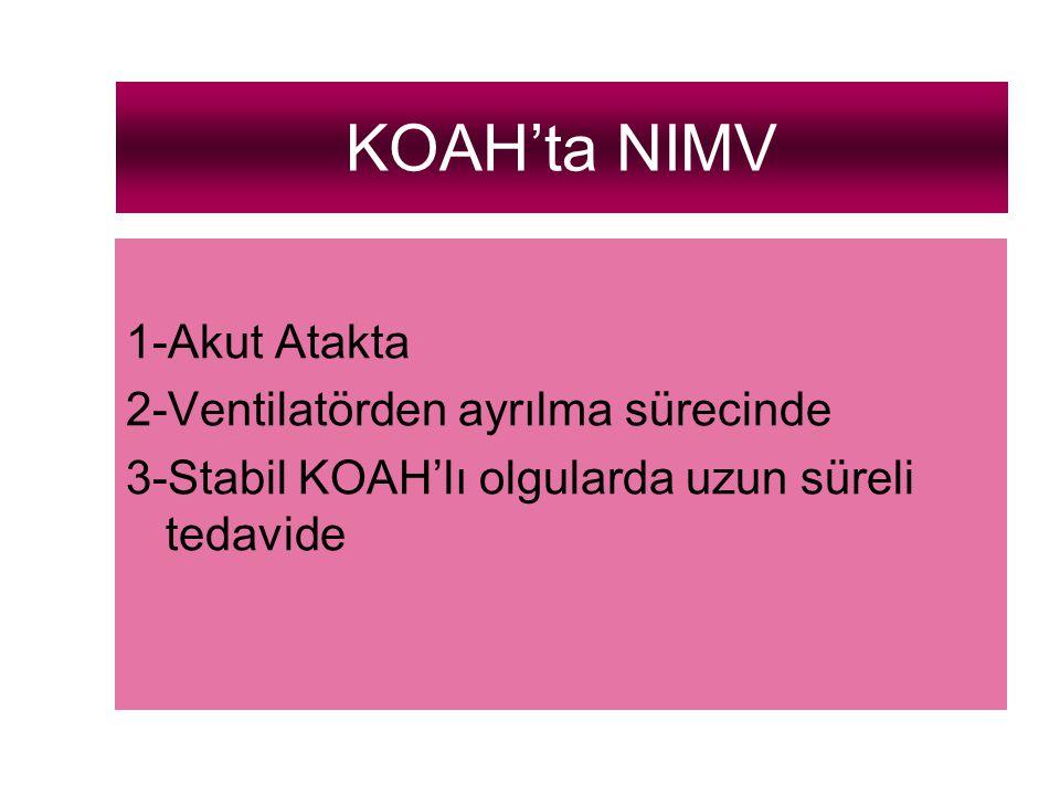 KOAH'ta NIMV 1-Akut Atakta 2-Ventilatörden ayrılma sürecinde 3-Stabil KOAH'lı olgularda uzun süreli tedavide