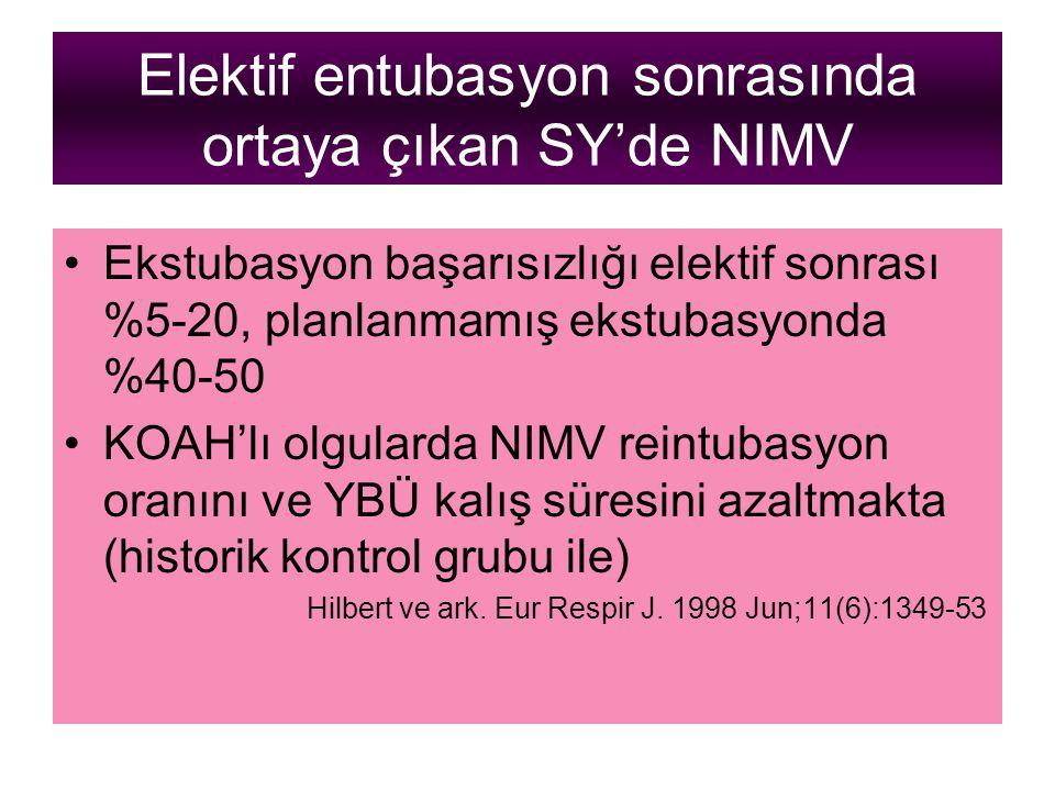 Elektif entubasyon sonrasında ortaya çıkan SY'de NIMV Ekstubasyon başarısızlığı elektif sonrası %5-20, planlanmamış ekstubasyonda %40-50 KOAH'lı olgul