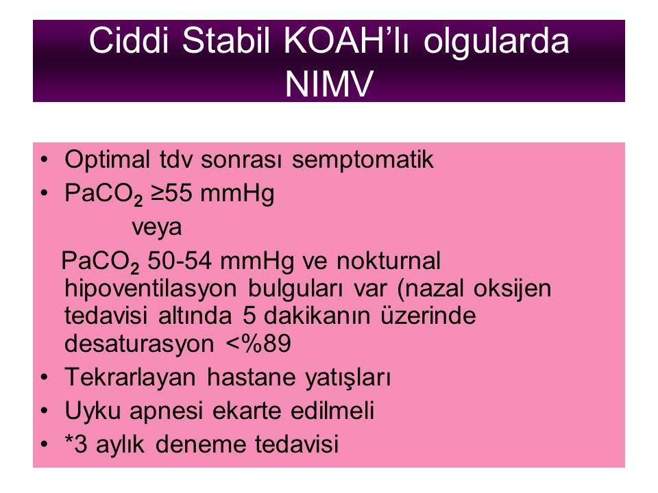 Ciddi Stabil KOAH'lı olgularda NIMV Optimal tdv sonrası semptomatik PaCO 2 ≥55 mmHg veya PaCO 2 50-54 mmHg ve nokturnal hipoventilasyon bulguları var