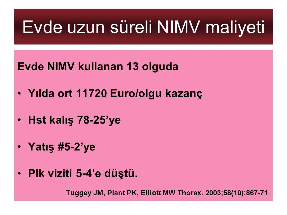 Evde uzun süreli NIMV maliyeti Evde NIMV kullanan 13 olguda Yılda ort 11720 Euro/olgu kazanç Hst kalış 78-25'ye Yatış #5-2'ye Plk viziti 5-4'e düştü.