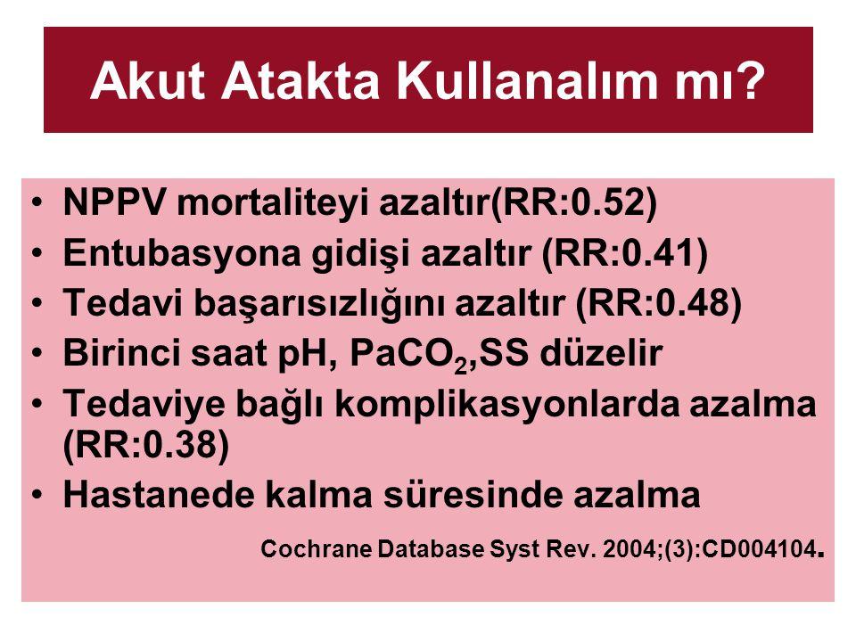 Akut Atakta Kullanalım mı? NPPV mortaliteyi azaltır(RR:0.52) Entubasyona gidişi azaltır (RR:0.41) Tedavi başarısızlığını azaltır (RR:0.48) Birinci saa