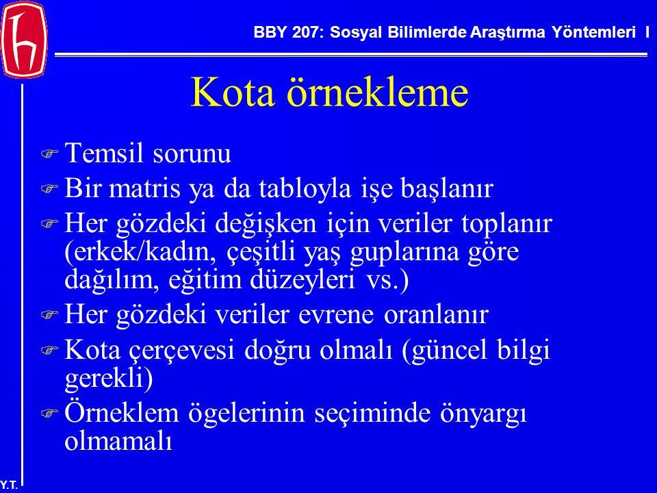 BBY 207: Sosyal Bilimlerde Araştırma Yöntemleri I Y.T. Kota örnekleme  Temsil sorunu  Bir matris ya da tabloyla işe başlanır  Her gözdeki değişken