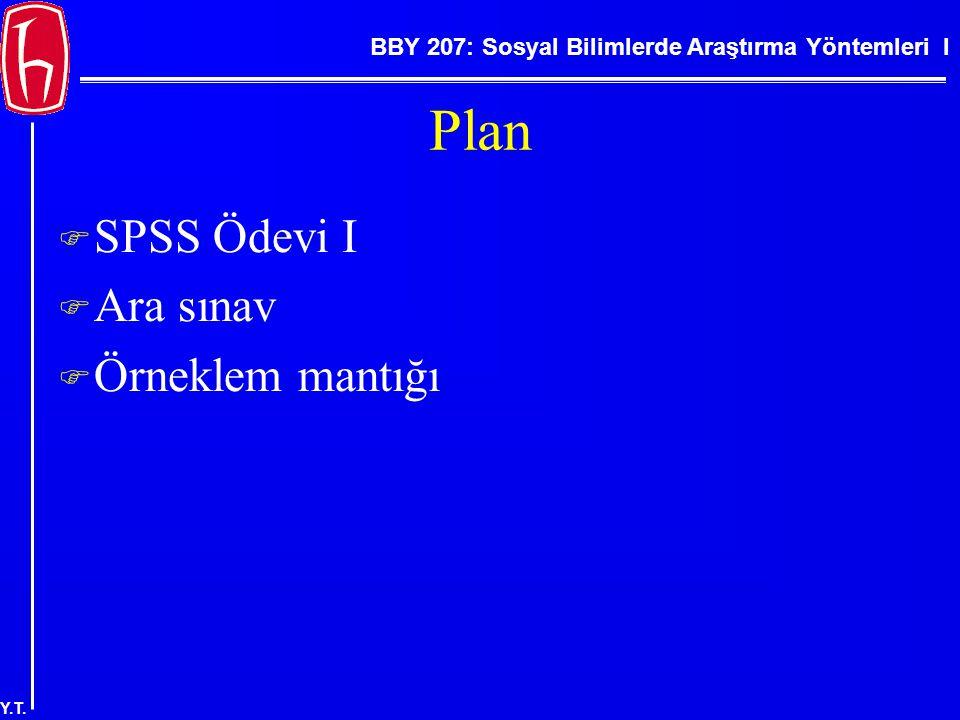 BBY 207: Sosyal Bilimlerde Araştırma Yöntemleri I Y.T. Plan  SPSS Ödevi I  Ara sınav  Örneklem mantığı