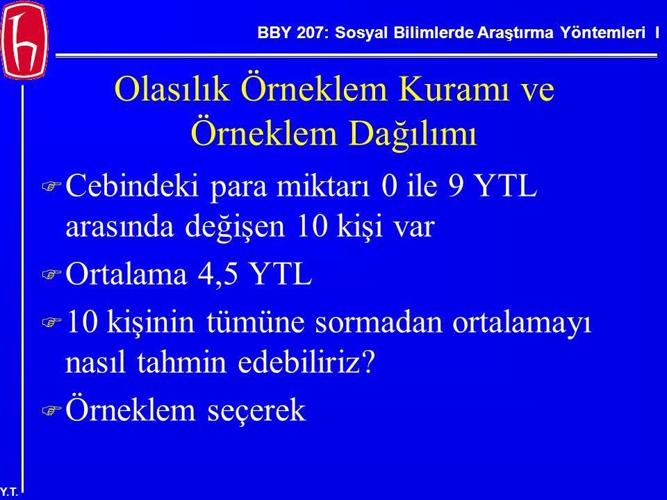 BBY 207: Sosyal Bilimlerde Araştırma Yöntemleri I Y.T. Olasılık Örneklem Kuramı ve Örneklem Dağılımı  Cebindeki para miktarı 0 ile 9 YTL arasında değ