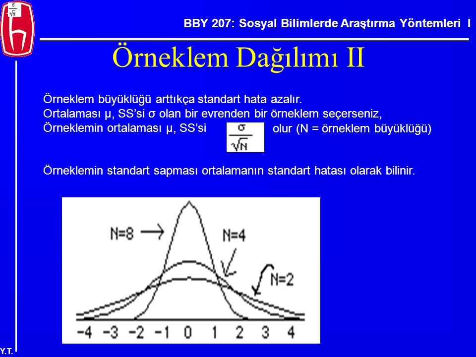 BBY 207: Sosyal Bilimlerde Araştırma Yöntemleri I Y.T. Örneklem Dağılımı II Örneklem büyüklüğü arttıkça standart hata azalır. Ortalaması μ, SS'si σ ol