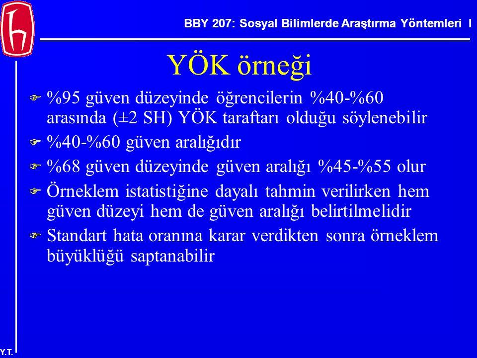 BBY 207: Sosyal Bilimlerde Araştırma Yöntemleri I Y.T. YÖK örneği  %95 güven düzeyinde öğrencilerin %40-%60 arasında (±2 SH) YÖK taraftarı olduğu söy