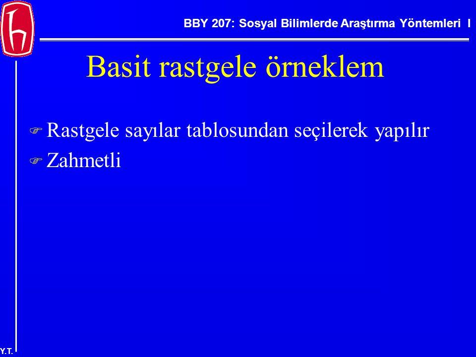 BBY 207: Sosyal Bilimlerde Araştırma Yöntemleri I Y.T. Basit rastgele örneklem  Rastgele sayılar tablosundan seçilerek yapılır  Zahmetli