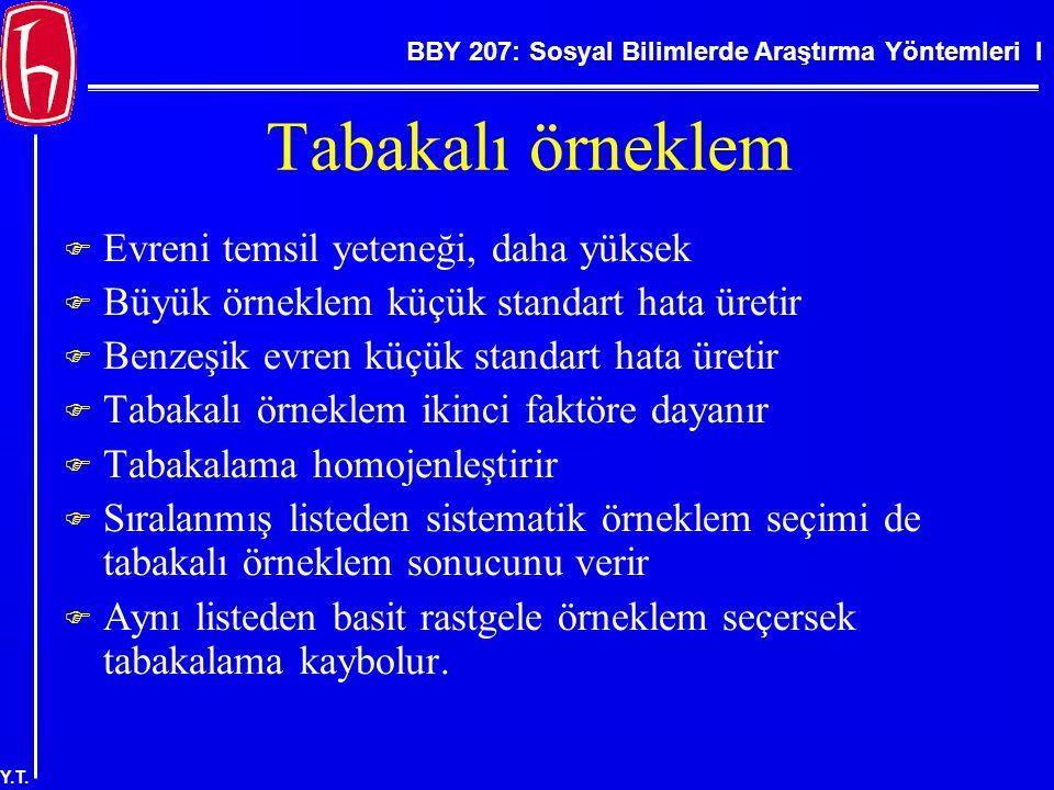 BBY 207: Sosyal Bilimlerde Araştırma Yöntemleri I Y.T. Tabakalı örneklem  Evreni temsil yeteneği, daha yüksek  Büyük örneklem küçük standart hata ür