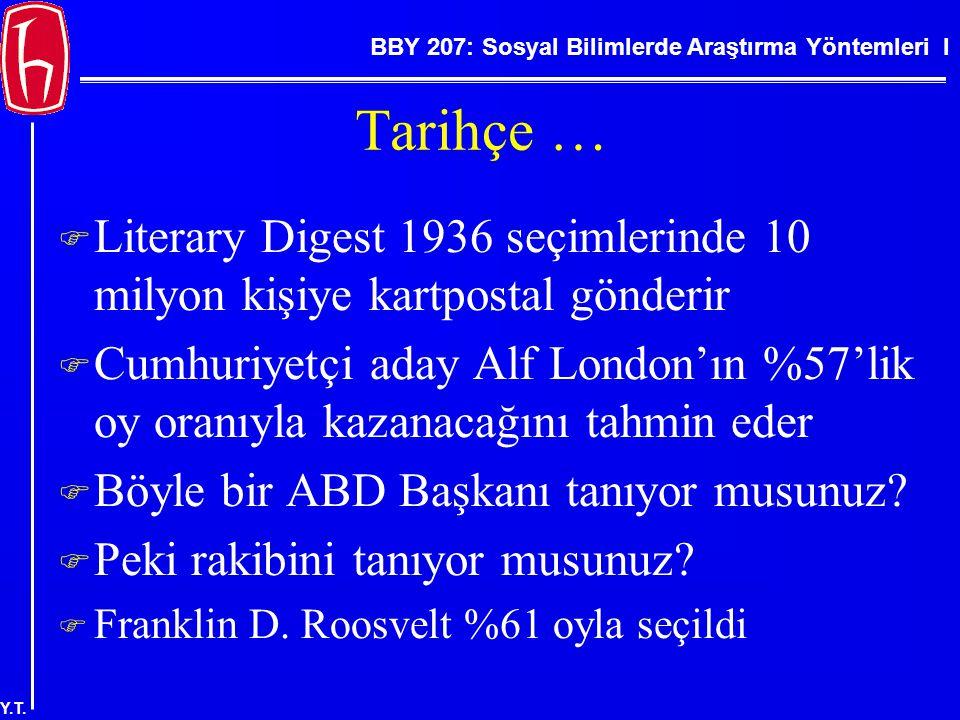 BBY 207: Sosyal Bilimlerde Araştırma Yöntemleri I Y.T. Tarihçe …  Literary Digest 1936 seçimlerinde 10 milyon kişiye kartpostal gönderir  Cumhuriyet