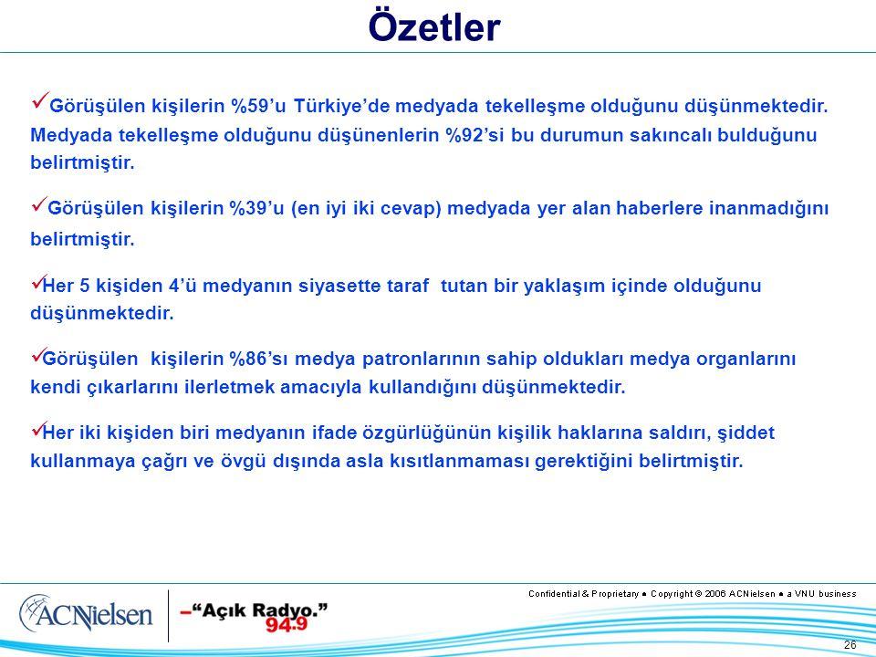 26 Özetler Görüşülen kişilerin %59'u Türkiye'de medyada tekelleşme olduğunu düşünmektedir.