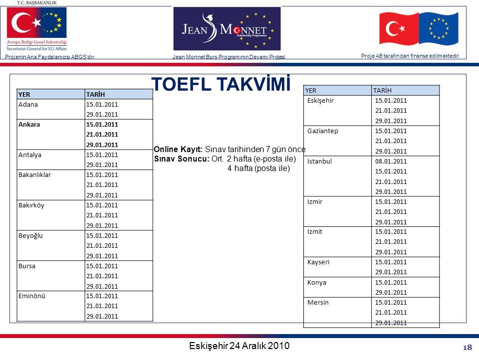 18 TOEFL TAKVİMİ Projenin Ana Faydalanıcısı ABGS'dir.Jean Monnet Burs Programının Devamı Projesi Proje AB tarafından finanse edilmektedir.