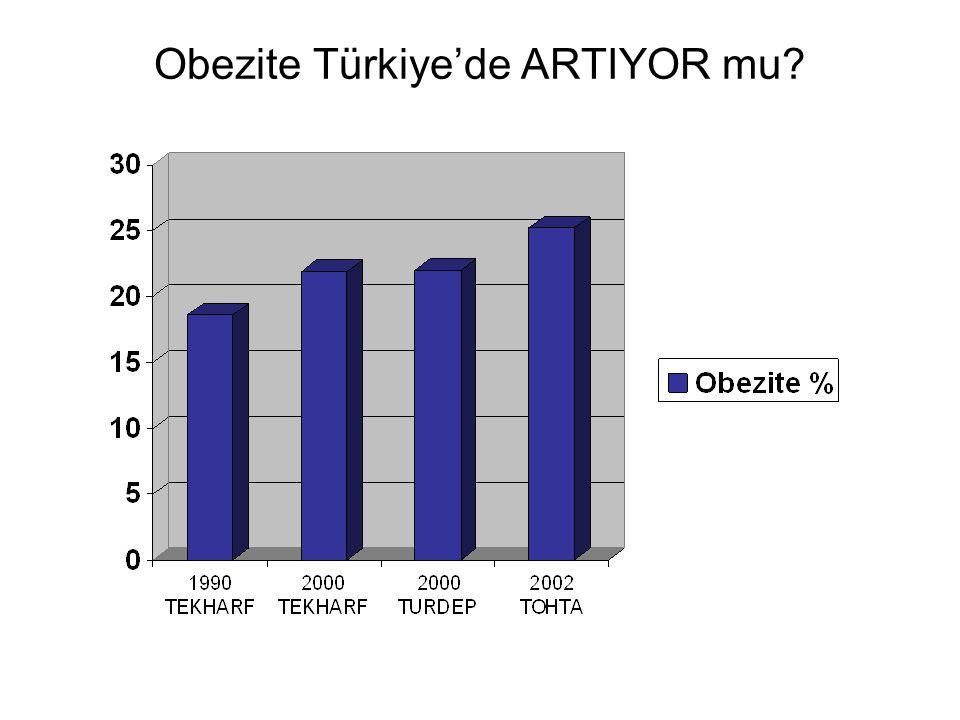 DM tarama testlerinin yorumu A1C –Normal glukoz toleransı: A1C <5.7% –Bozulmuş glukoz toleransı: A1C 5.7-6.4% –Diabetes Mellitus: A1C ≥6.5% Açlık Plazma Glukozu –NGT: <100 mg/dL –BAG: 100-125mg/dL –DM: ≥126mg/dL 2 saatlik OGTT (75 gr glukoz) –NGT: <140mg/dL –BGT: 140-199mg/dL –DM: ≥ 200mg/dL