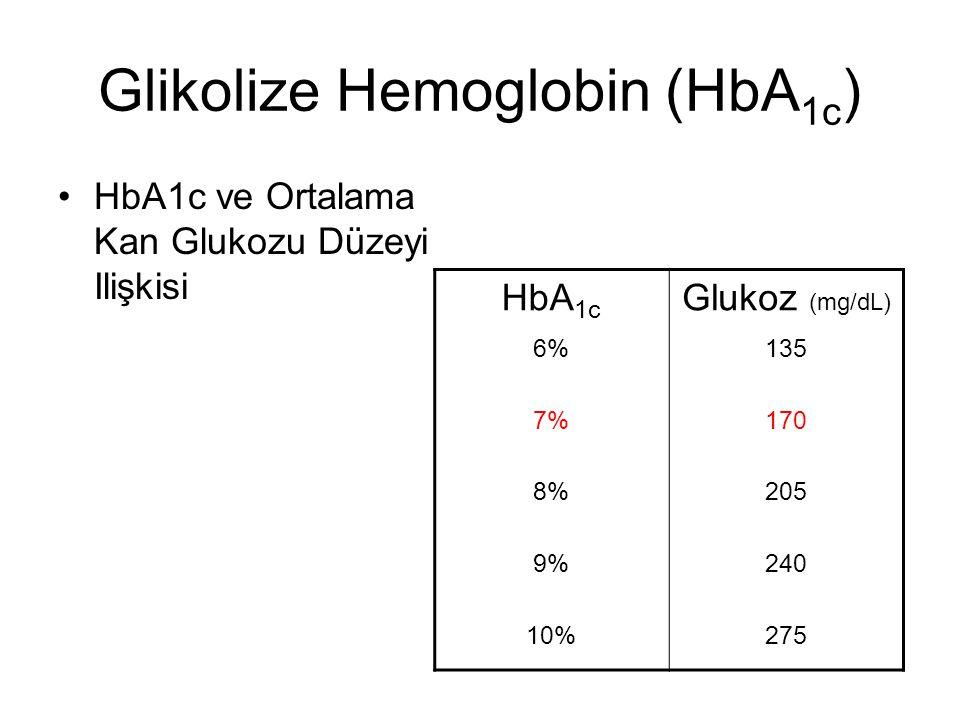 Glikolize Hemoglobin (HbA 1c, A1c) Geçmiş 2-3 aylık kan şekeri düzeyinin toplu bir göstergesidir –Ölçümden önceki son 2-3 haftadaki kan şekeri ortalamaları ile daha ilintili (korele) bulunmuştur –Kandaki glukozun hemoglobin N-terminal β-zincirine bağlanması sonucu oluşur –HbA 1c Normal değeri (glikolize hemoglobinlerin) 4-6.5% dir –T2DM'de hedef A1c 6.5-7.5% arası olup, ortalama 7% dir –DM için tanı kriteri/tarama testi olarak kullanılır