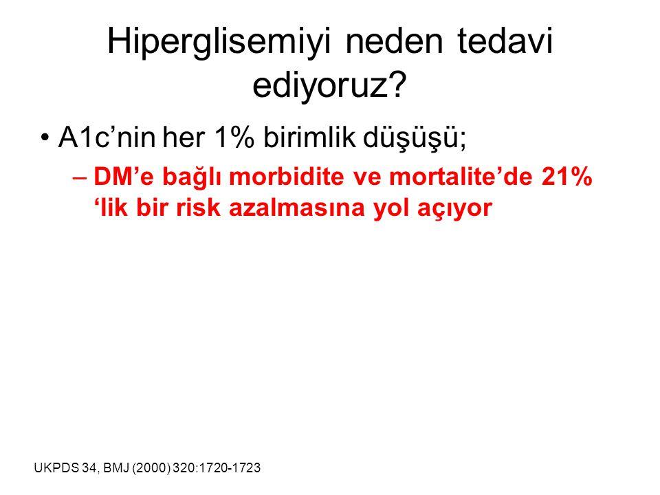 T2DM'de glisemik ayar için farmakolojik tedavi Oral Antidiabetikler